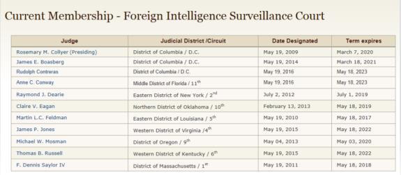 FISA-Court-575x251
